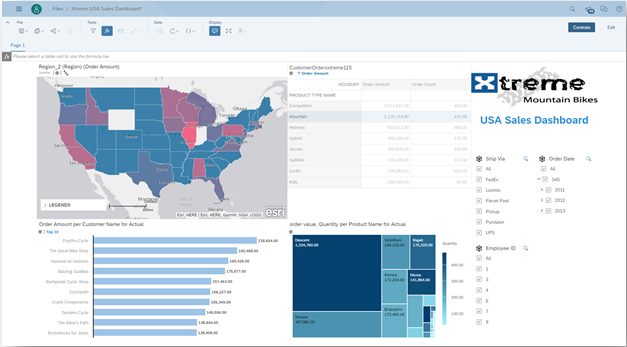SAP BusinessObjects versus MS Power BI